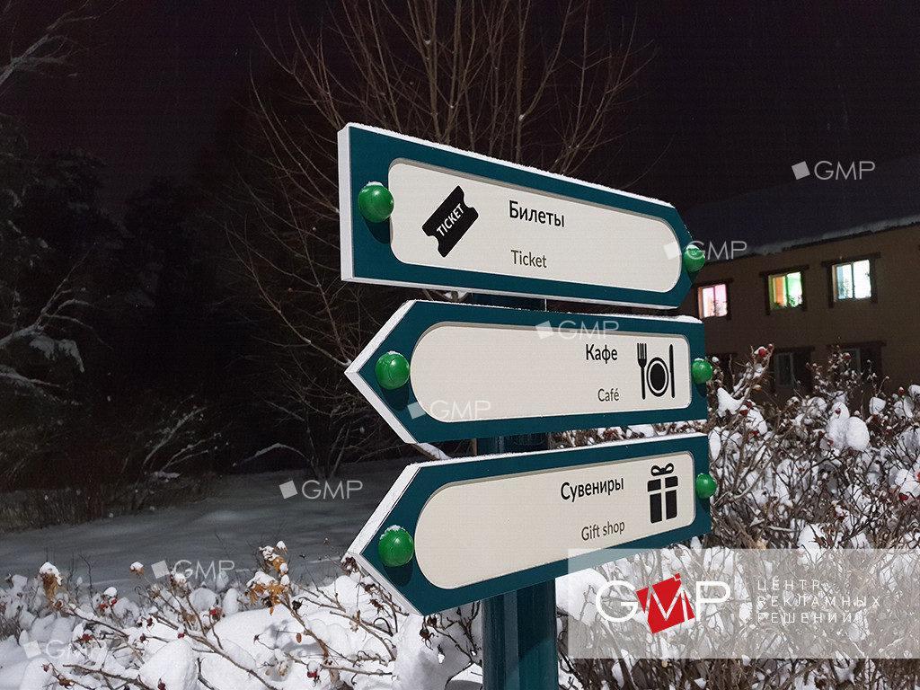 Уличная навигация изготовление на заказ